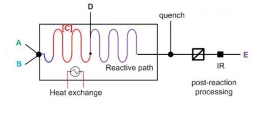 连续流微通道反应器原理图