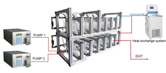 MF-V6 Glass Continuous Flow Reaction Systems
