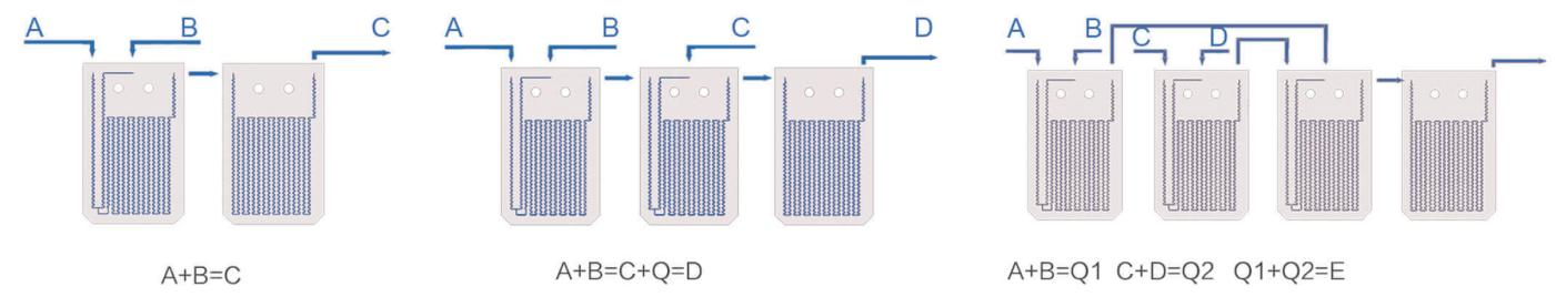 MF-V4 continuous flow microreactor Technological Process